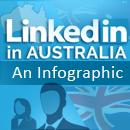 LinkedIn in Australia