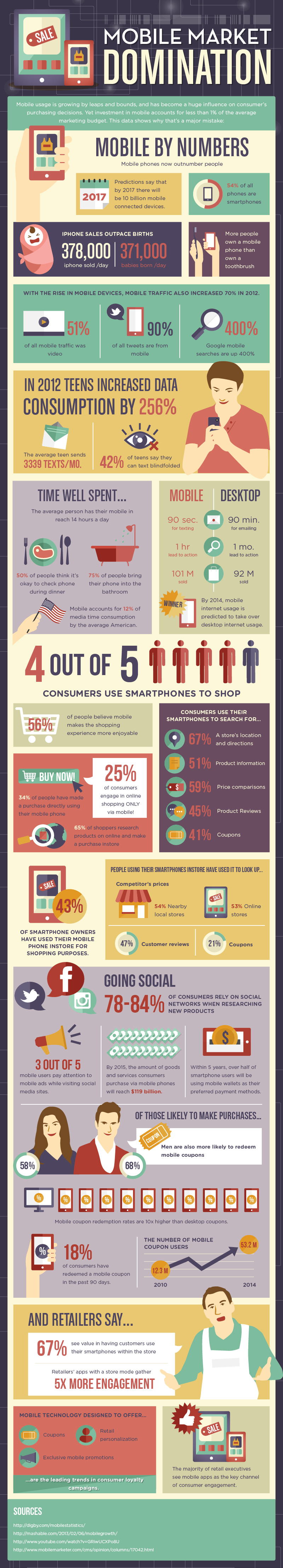 MobileMarketDomination-IG