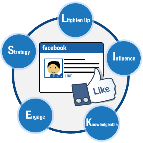 5 Tips to Social Selling Success Using Facebook Likes