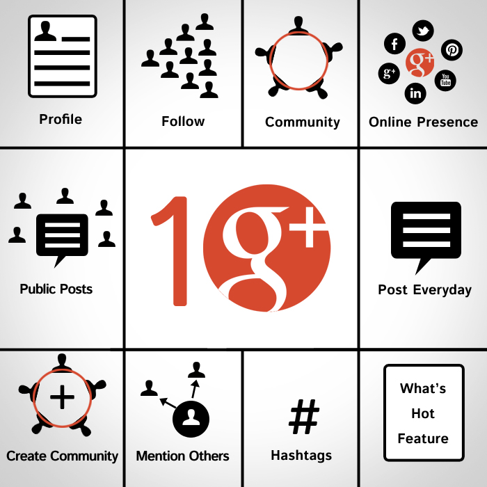 10 Proven Ways to Get More Followers on Googl