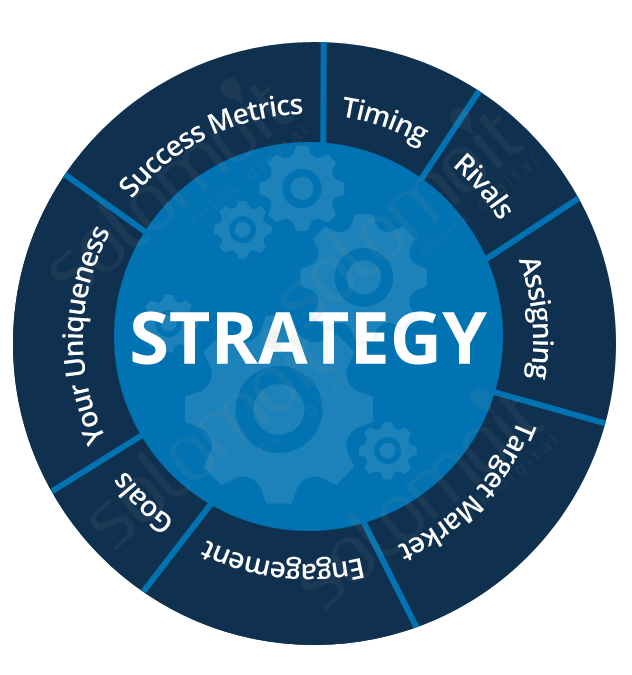 """are you sure you have strategy You already know what you have to do, and you know how to do it  """"from this  point, your strategy is to make everyone else get on your level, you're not  when  you're unstoppable, you will make sure to get what you want."""