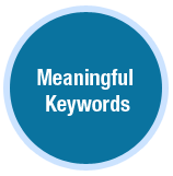 meaningful keywords