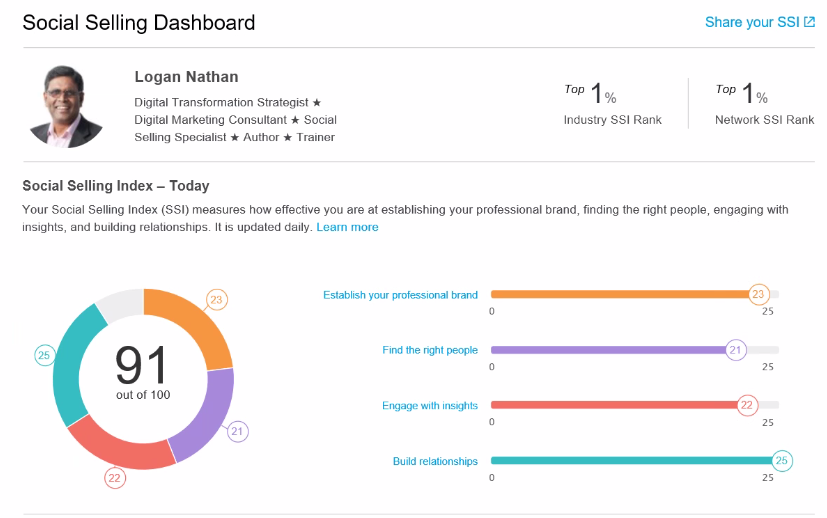 social-selling-dashboard
