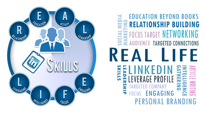 Branding Yourself on LinkedIn– Landing Your Next Dream Job with REAL LIFE Skills!