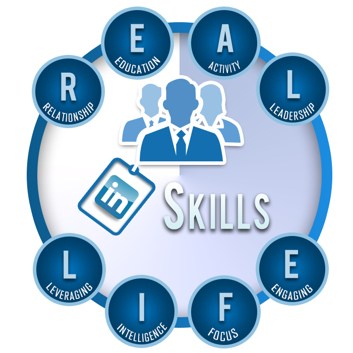 life management skills v10 Top 10 life management skills young adults need for independence appointments, and recreation but this also means that time management is a set of skills that needs to be consciously taught to most young adults in order to become truly independent 2.