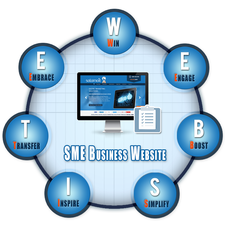 sme business website