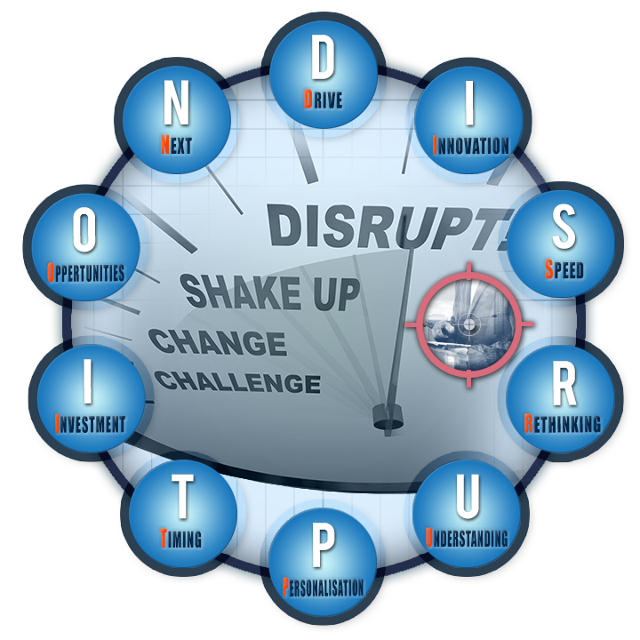 how to businesses feel about digital dissruption