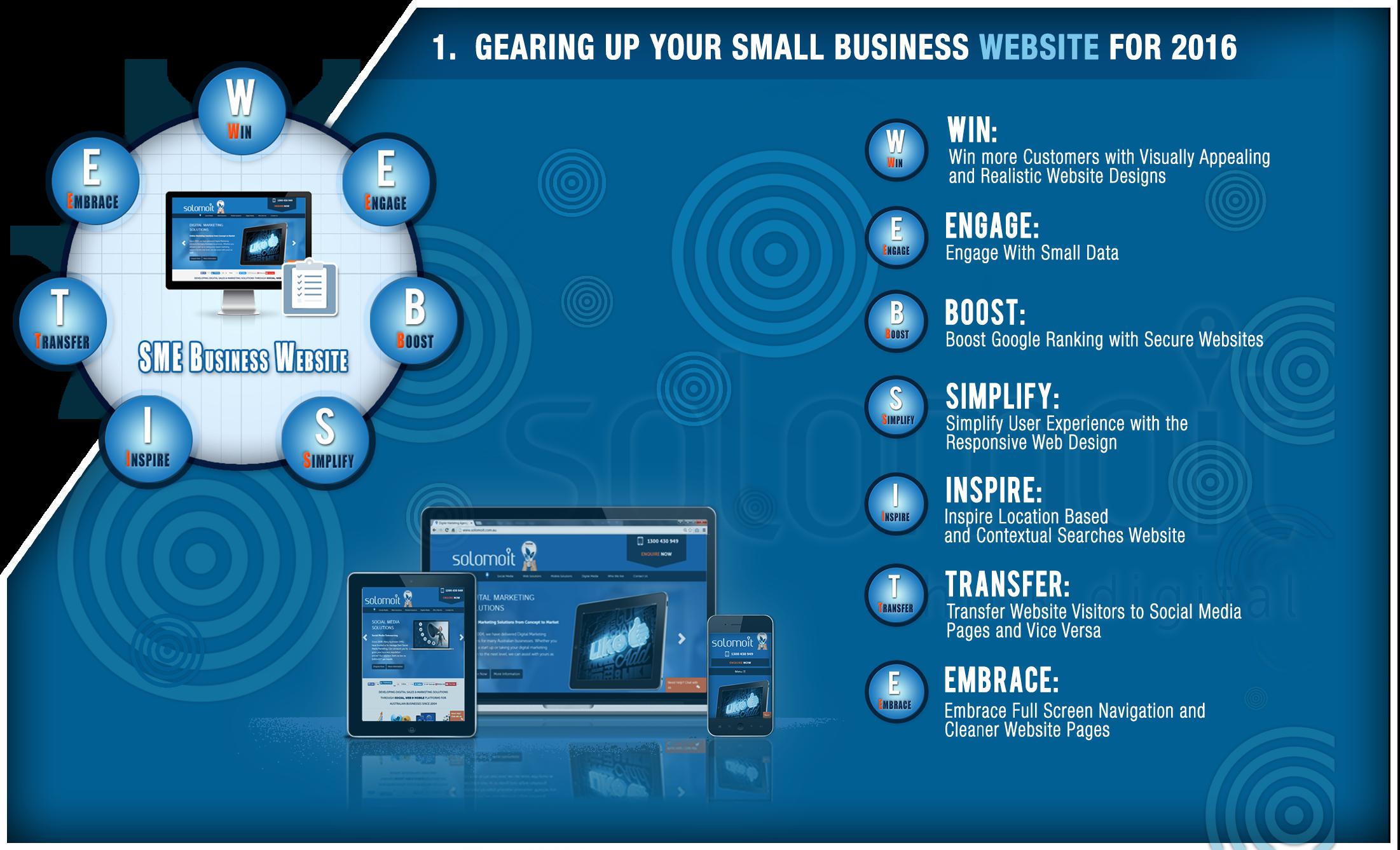 Digital Marketing,Digital Marketing Trends,Social Media Marketing, Social Media,Digital Marketing,Marketing Trends