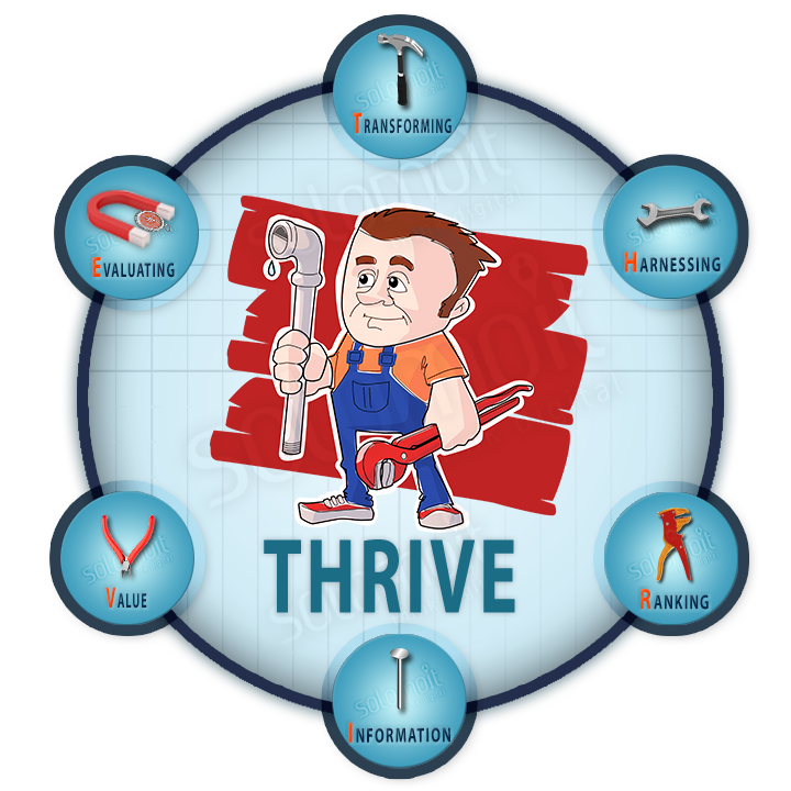 Online Marketing for tradie business Thrive