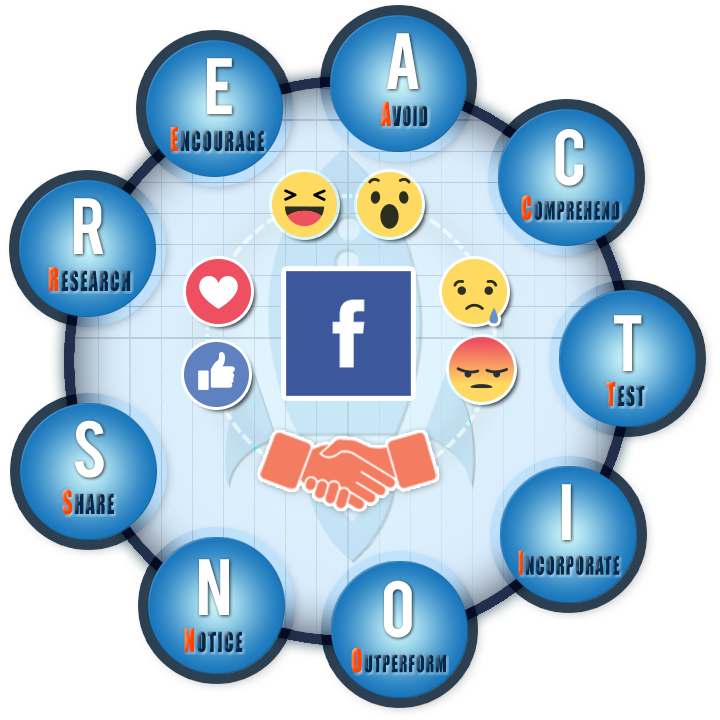 Facebook-Reactions-for-SMEs