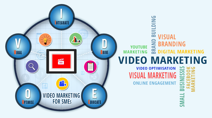 5-ways-to-nail-video-marketing-for-your-small-business-TAG-CLOUD-IMG