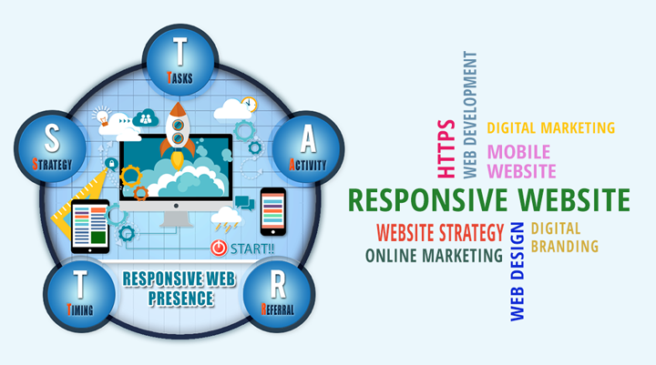 Why Getting a Responsive Website Presence is Only the START of the Journey