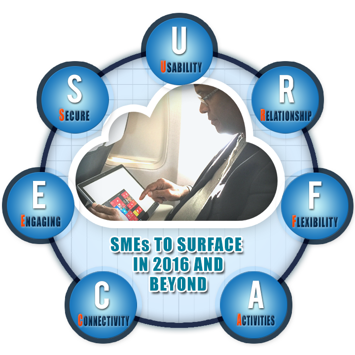 7 Reasons Why SME Businesses Must SURFACE In 2016 And Beyond - A Digital Technology Review
