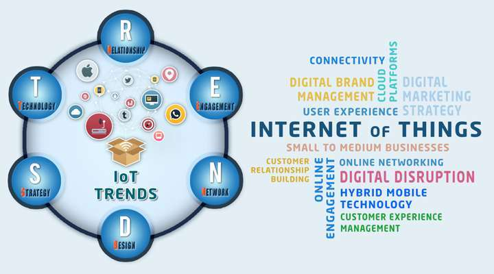 6-key-elements-for-SMBs-to-capitalise-on-IoT-Trends